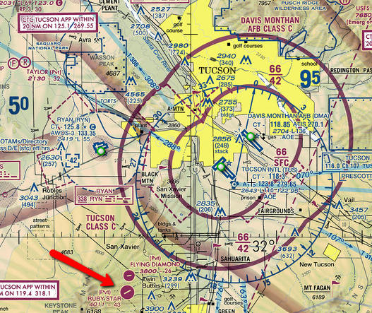 Ruby Arizona Map.Ruby Star Is Located South Of Tucson Arizona Ruby Star Airpark